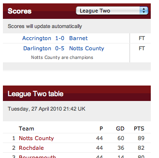 BBC Sport - Football - Darlington 0-5 Notts County